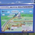 National Astronomical Observatory of Japan Nobeyama Foto
