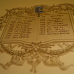 The inscription with all the mayors ... Italian times do not exist.