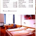 AllYouNeed Hotel Vienna 2 Foto