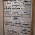 Bells' Inn Tsuchiura Foto