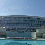 Panorama am Pool