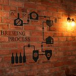 Feature Wall - The Brewing Process
