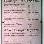 Deutsches Bergbau-Museum Bochum Foto