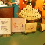 Makana Confections Sales