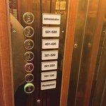 Hotel Erzherzog Rainer Foto