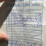 Insane prices, bland food and includes service (something most restaurants in PDC don't practice