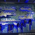 Photo de Shanghai Urban Planning Exhibition Hall