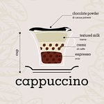 this is a Cappuccino