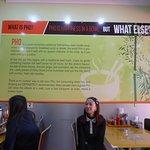 Wall Board Explanation of Pho