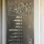 Plaque with explanation of the positions of the people involved