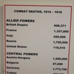 Deaths during WWI