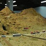 Model landscape