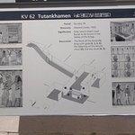 Il percorso per giungere alla tomba di Tutankhamun