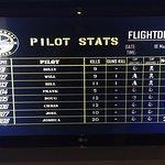 Foto de Flightdeck Flight Simulation Center