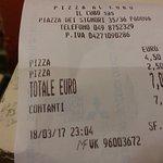 Photo of Pizza Al Cubo