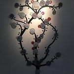 Family Tree of Henry 8