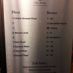 BASMENT ROOMS ... in -1 Floor be careful !!
