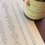 Wine list with 170^prestigious wines.