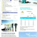 Photo of Vogel Ski Center