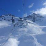 Photo of Saas Fee Ski Resort