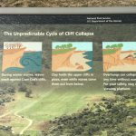Information on Cliff Collapse