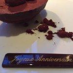 Peru Chocolate