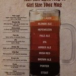 from the beer menu