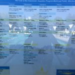 Schedule of activities in smaller lap pool. Larger lap pool always available for swimming.