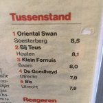Tussenstand