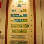 Photo of Viking Line - Day Cruises