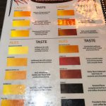 ales & lagers taste chart in the menu