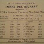 Entrada al Miguelete e Informacion de sus campanas