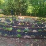 Walking Labyrinth garden.