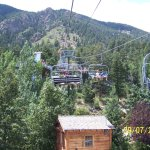 Sky Ride to Overview