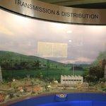 Power Transmission & Distribution (1st floor)
