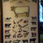 Photo de Steakhouse Jama