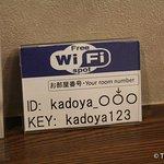 Foto de Kadoya Hotel