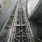 Funicular dos Guindas