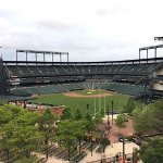 The view of Camden Yards from the 4th floor exercise room