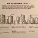 Nice insights on beer making