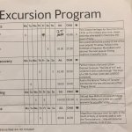 Details of excursions