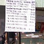 Photo of Ap liu Street Market