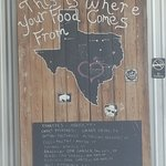 Just loved this board showing where the local ingredients are sourced from