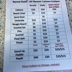 Prices of items that can be rented