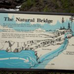 Diagram of how the Natural Bridge functions