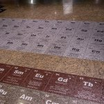 Periodic system on the floor at entrance museum