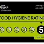 Our latest food hygiene rating for 2017.