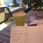 Desayunamos 4 personas. El total de la cuenta fue de Q 200.
