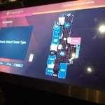 Lost or looking for something in the casino? use this touch screen kiosk