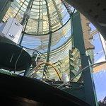 Photo de Absecon Lighthouse